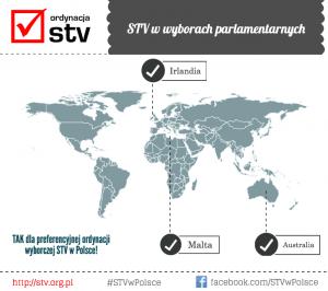 STV na świecie